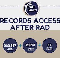 RAD results